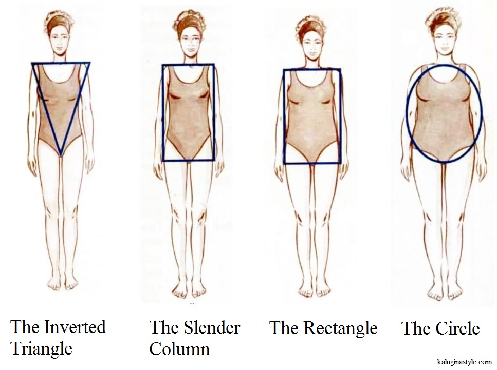 How to choose clothing accordingly your body type. Chapter 2.